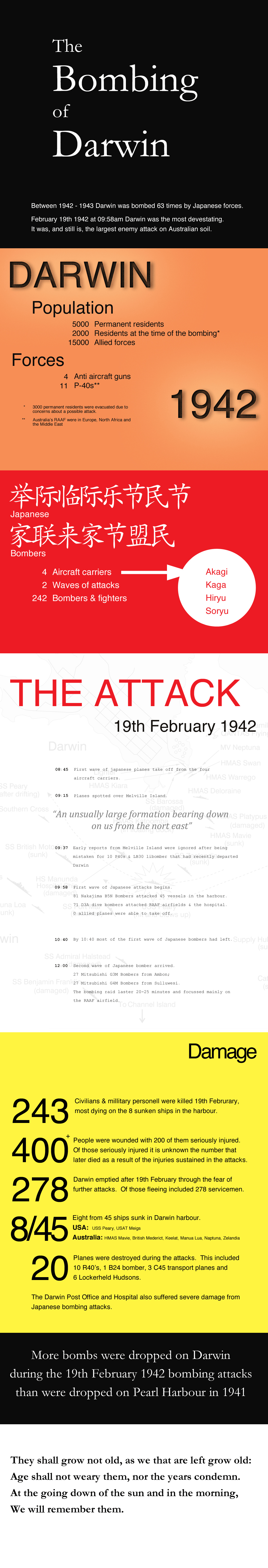 A poster detailing the bombing of Darwin