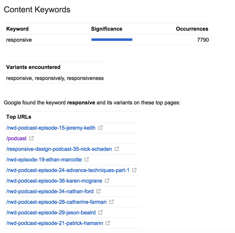 Google Search Console Content Keywords page uses